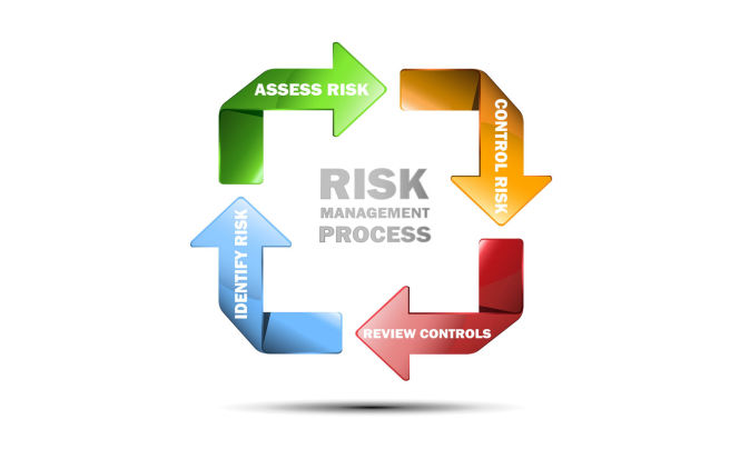 Risk assessment & hazard identification
